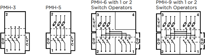 PMH-3, PMH-5, PMH-6 with 1 or 2 Switch Operators, PMH-9 with 1 or 2 Switch Operators